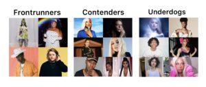 Confira as previsões para as principais categorias do Grammy 2020, segundo o Pop Crave